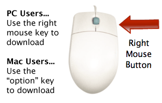 Right Mouse Guide