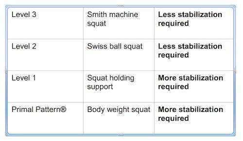 You Should Squat! Part 1