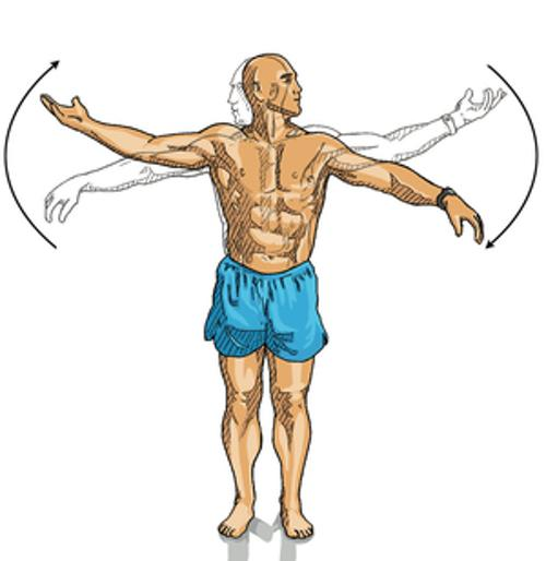 Zone Exercise samples - Zone 5 Thoracic Mobilization