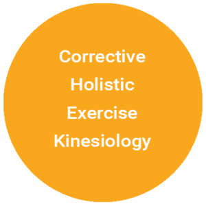 Corrective Holistic Exercise Kinesiology