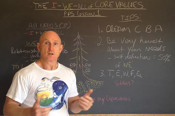 The I/We/All of Core Values