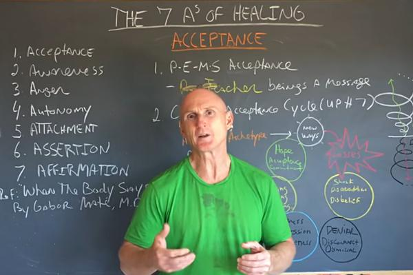 Acceptance: The Seven A's of Healing Part 1